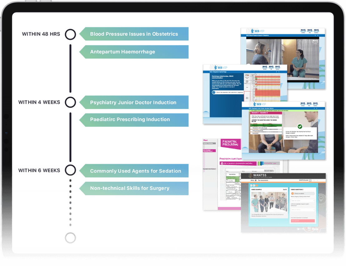 Pathway of mandatory learning mapped to different timelines and an example of responsive e-learning courses built with LAB Advanced displayed on an iPad